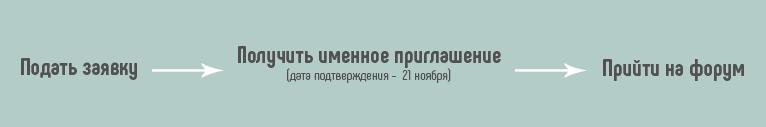 Баннер регистрации