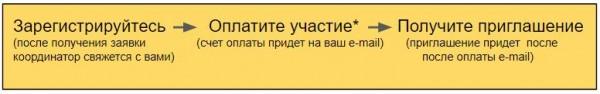 желтый указатель