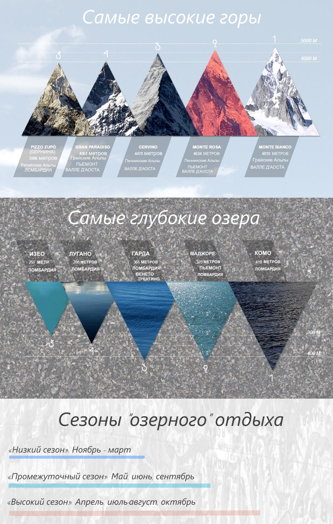 peaks and lakes4
