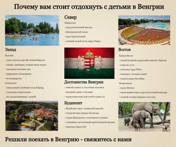 инфографика по Венгрии