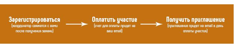 оранжевая плашка