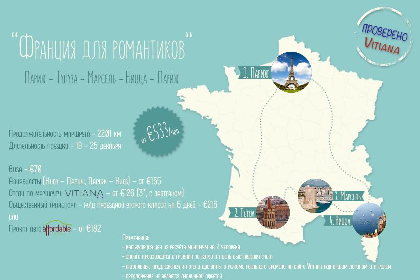 Франция для романтиков
