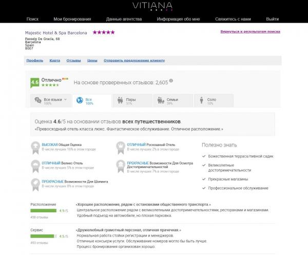 Профиль отеля в системе онлайн бронирования vitiana