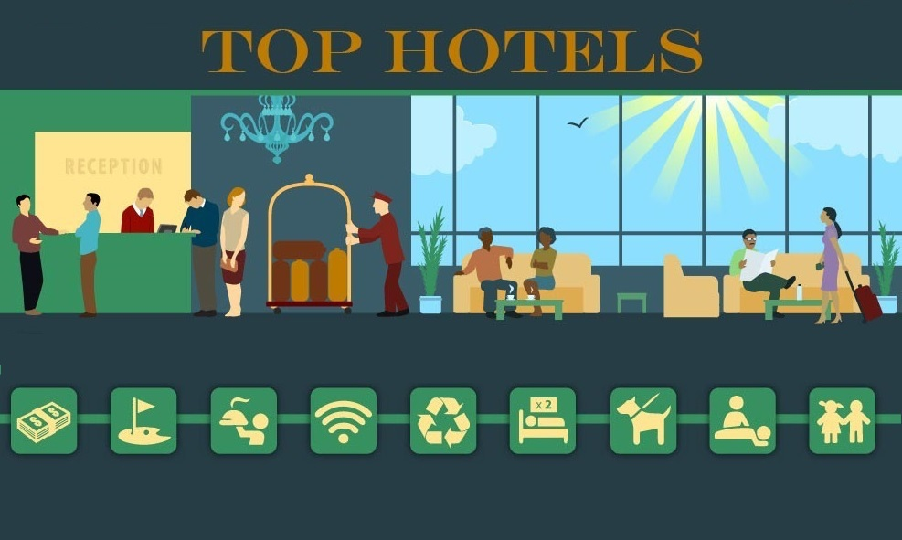 Top-Considerations-Choosing-Hotel3
